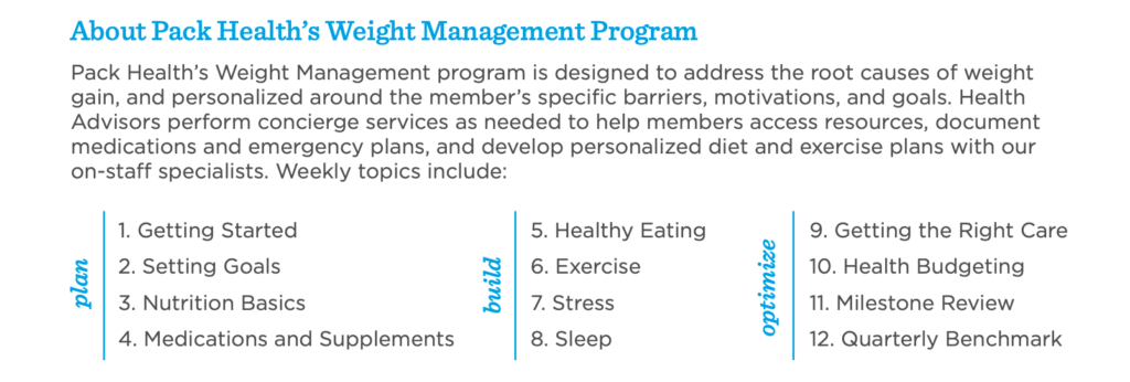 ed5a8d7f131 Typically this weight management course costs  99 to enroll plus a monthly  fee